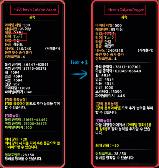 March 15th Update - Bleed Phantom Dragon Nest NA